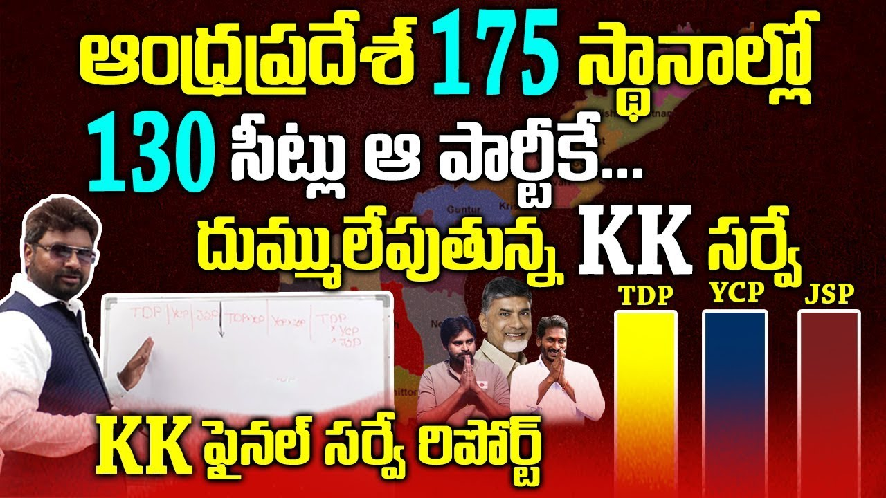 Exit polls shocked to KCR