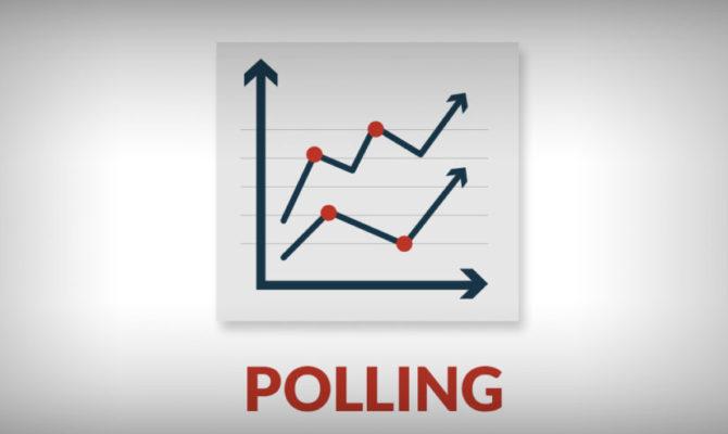 IS EXIT POLLS REAL?